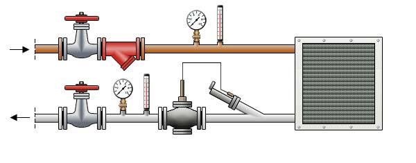 Регулятор температуры РТ-ДО